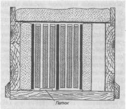 Ограничение гнезда по способу Блинова: слева, против летка, отделение для расплода; справа - кормовое отделение; черным обозначены разделительные доски